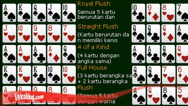 Besar Kecil Dalam Kartu Poker